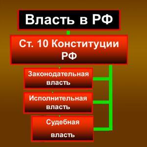 Органы власти Батыревы