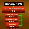 Органы власти в Батыреве